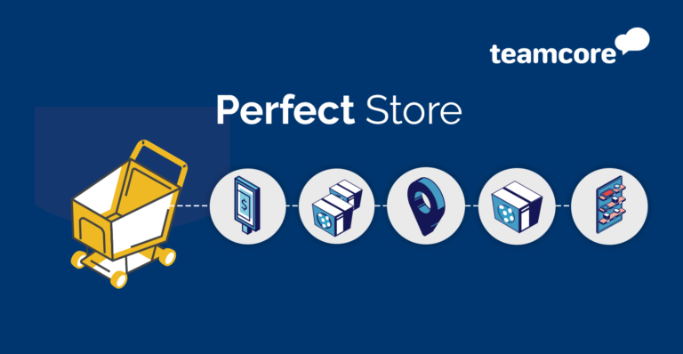 perfect store teamcore®
